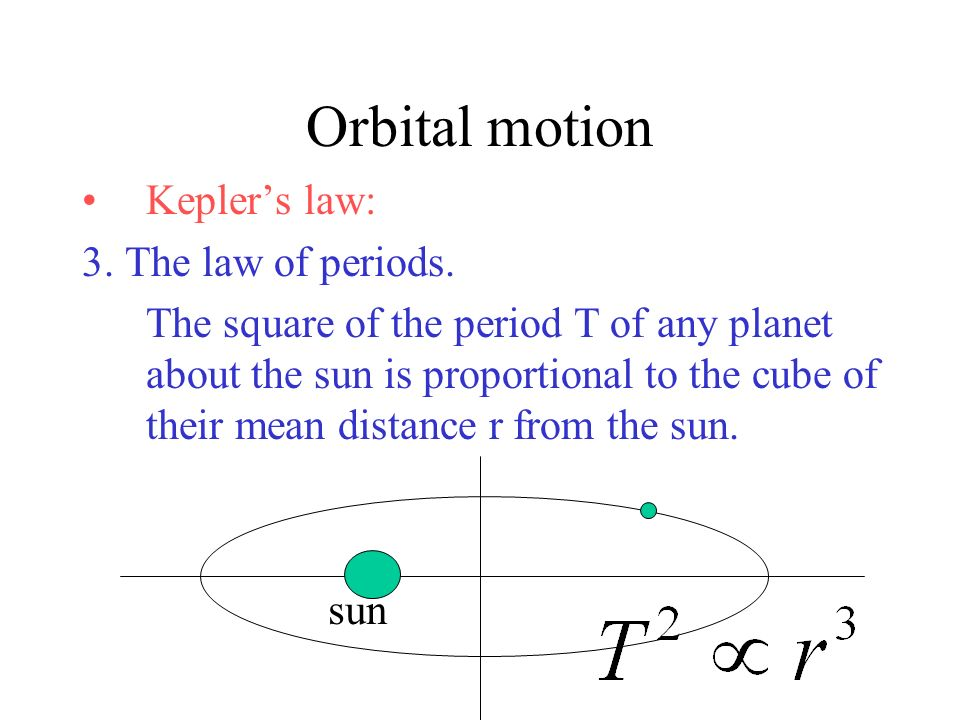 Orbital motion Kepler's law: 3. The law of periods.
