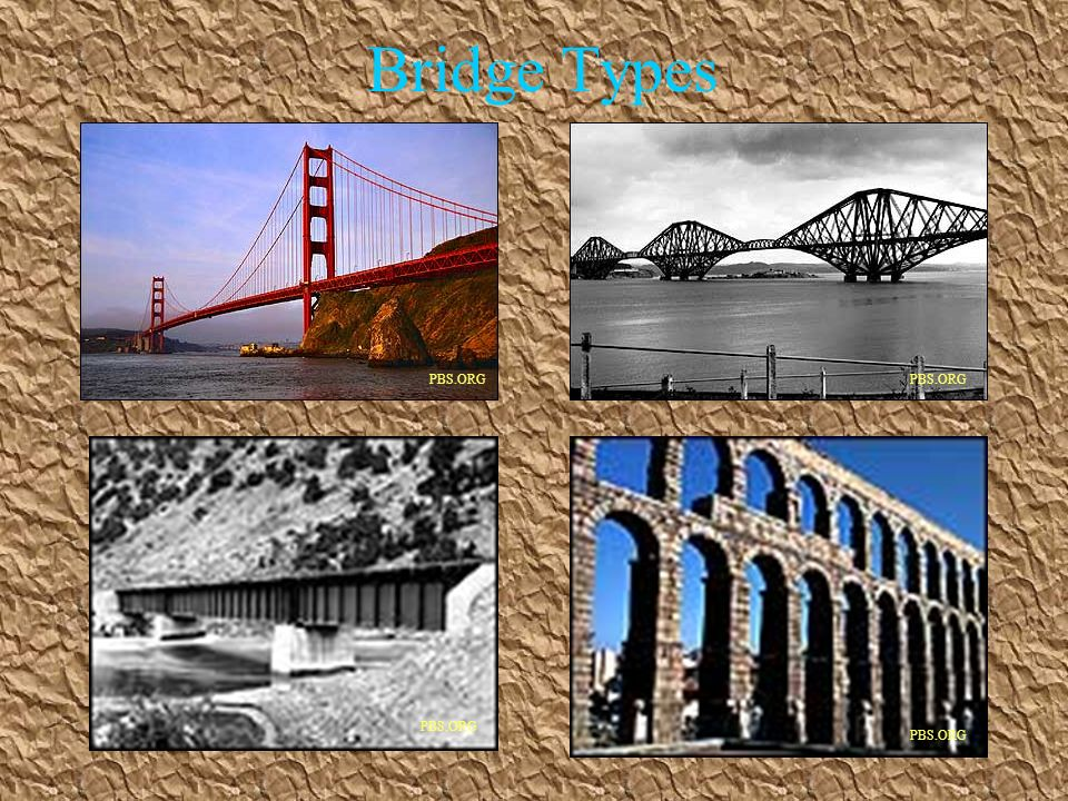 Bridge Types PBS.ORG PBS.ORG PBS.ORG PBS.ORG