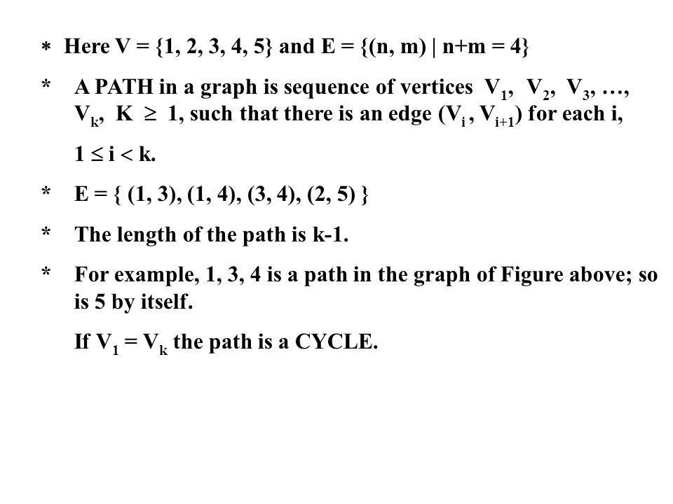 * Here V = {1, 2, 3, 4, 5} and E = {(n, m) | n+m = 4}
