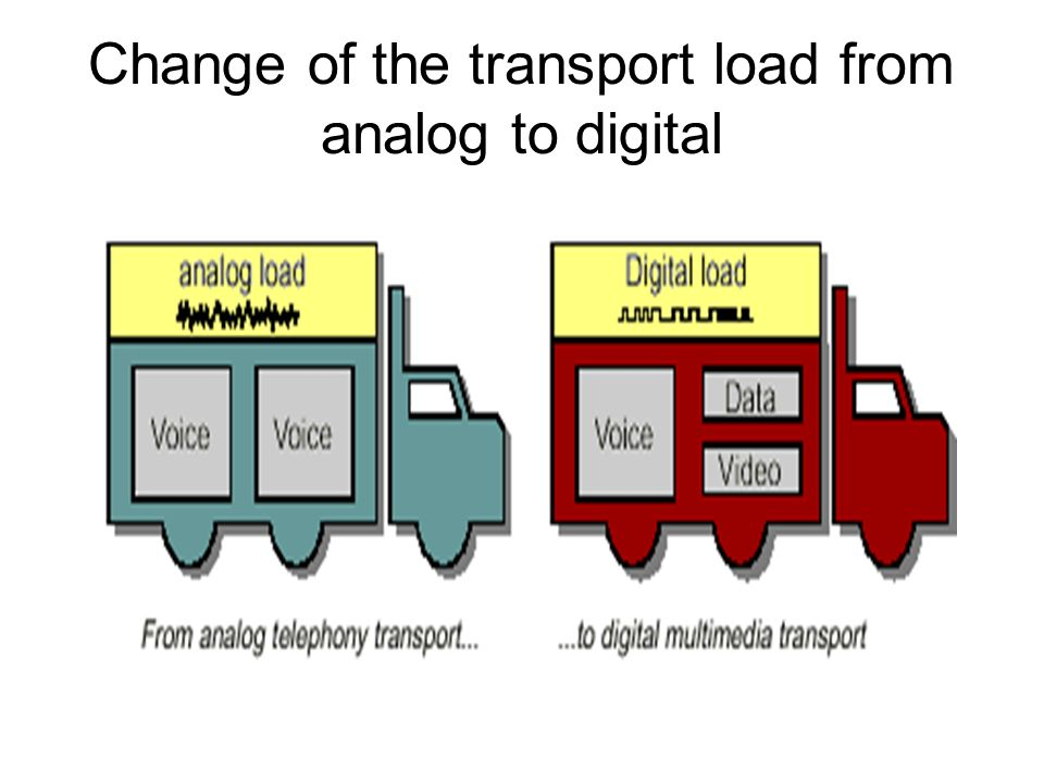 Change of the transport load from analog to digital