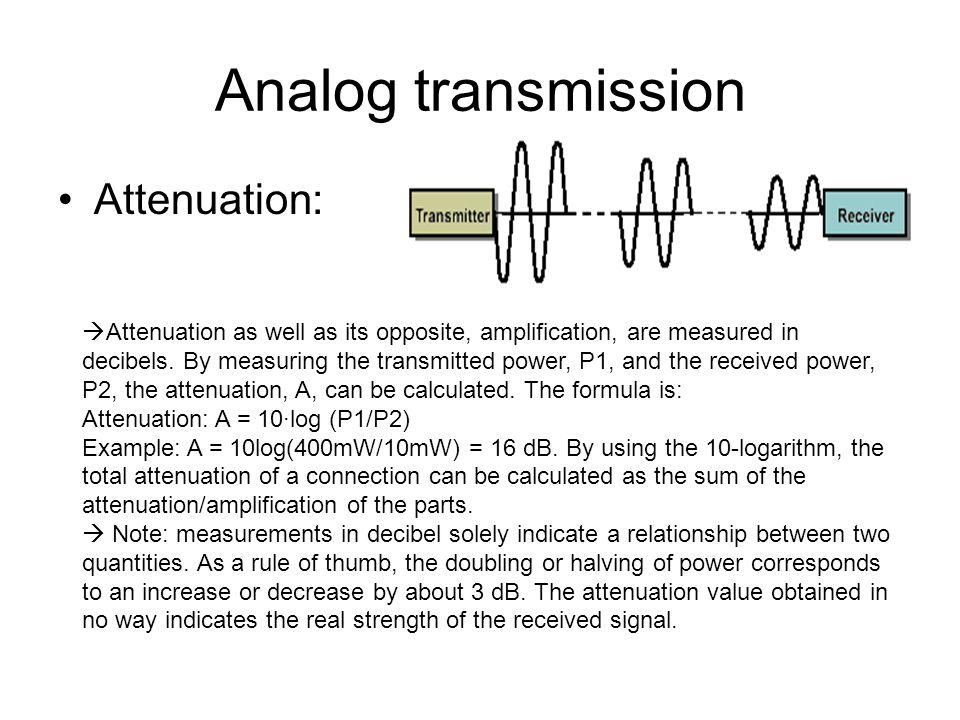 Analog transmission Attenuation:
