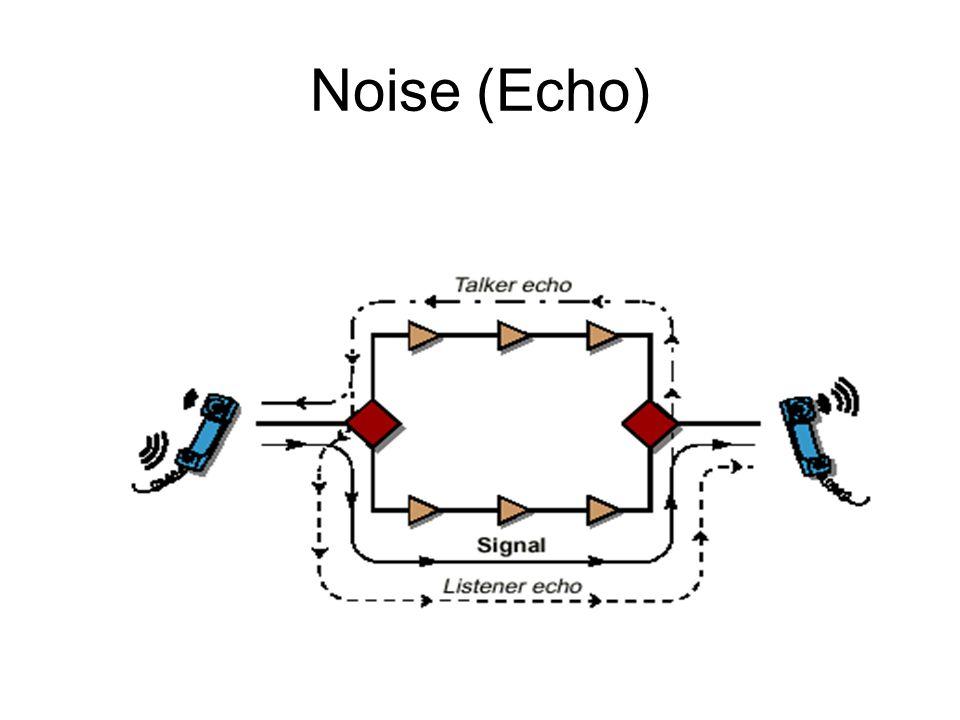 Noise (Echo)