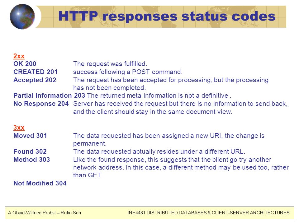 HTTP responses status codes