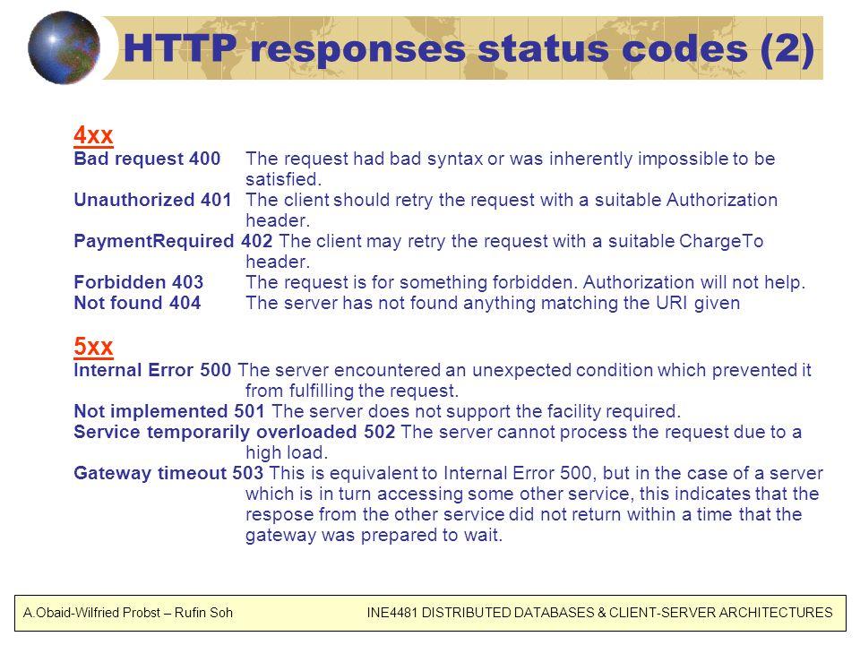 HTTP responses status codes (2)