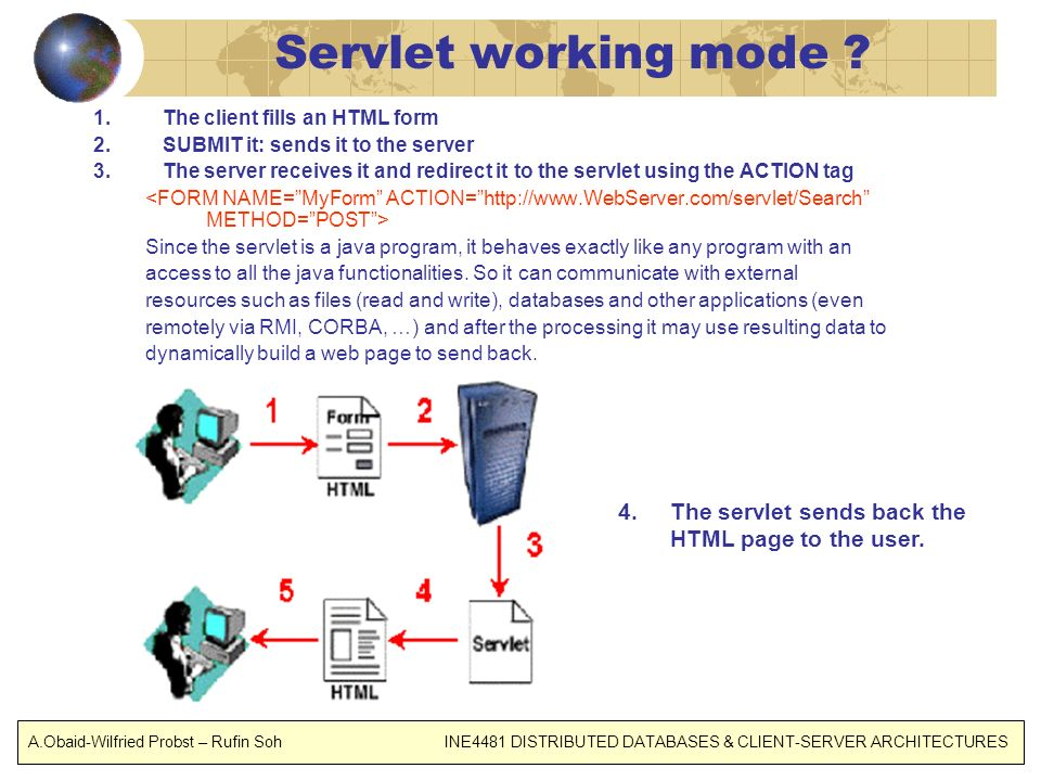 Servlet working mode The client fills an HTML form. SUBMIT it: sends it to the server.