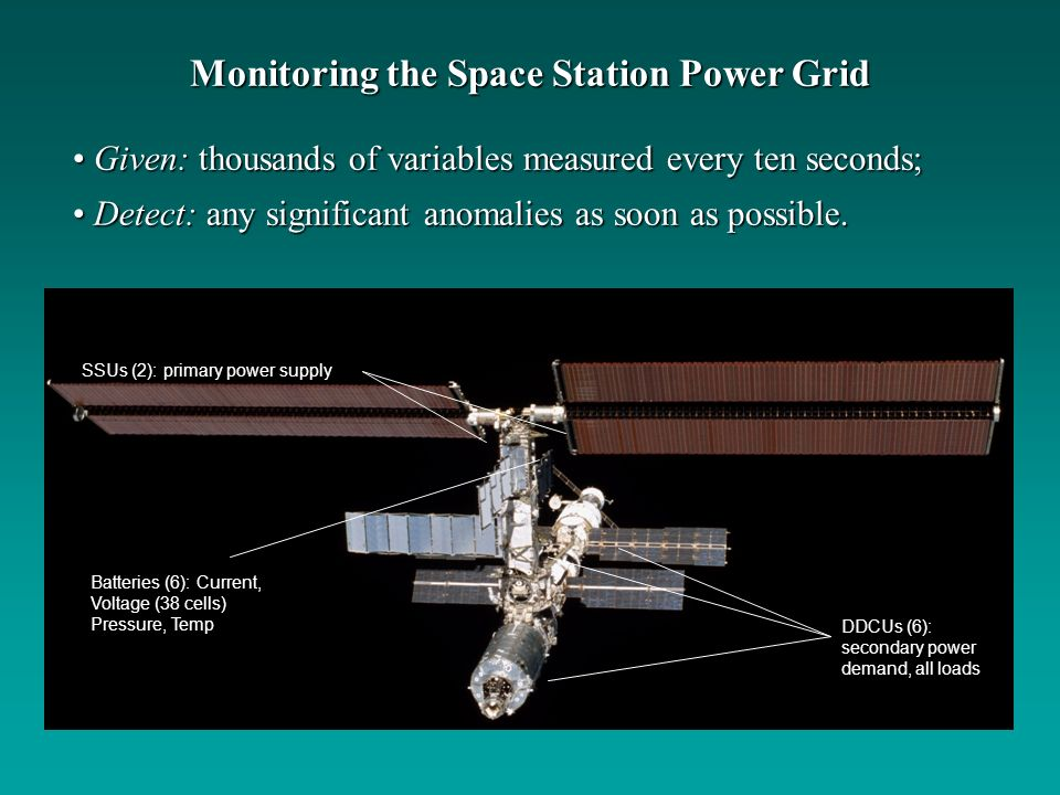 Monitoring the Space Station Power Grid