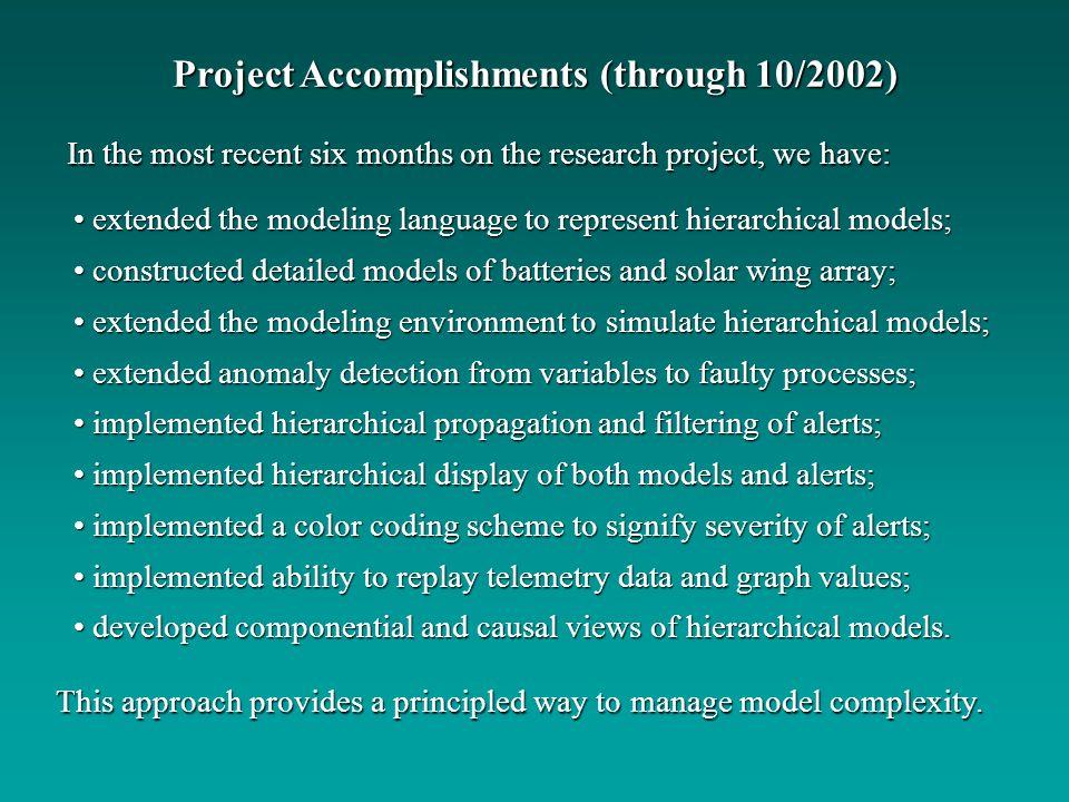 Project Accomplishments (through 10/2002)