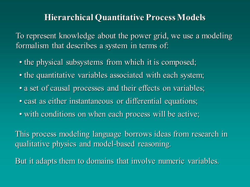 Hierarchical Quantitative Process Models