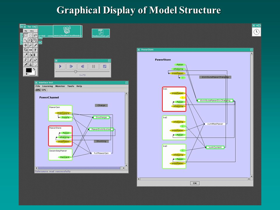 Graphical Display of Model Structure