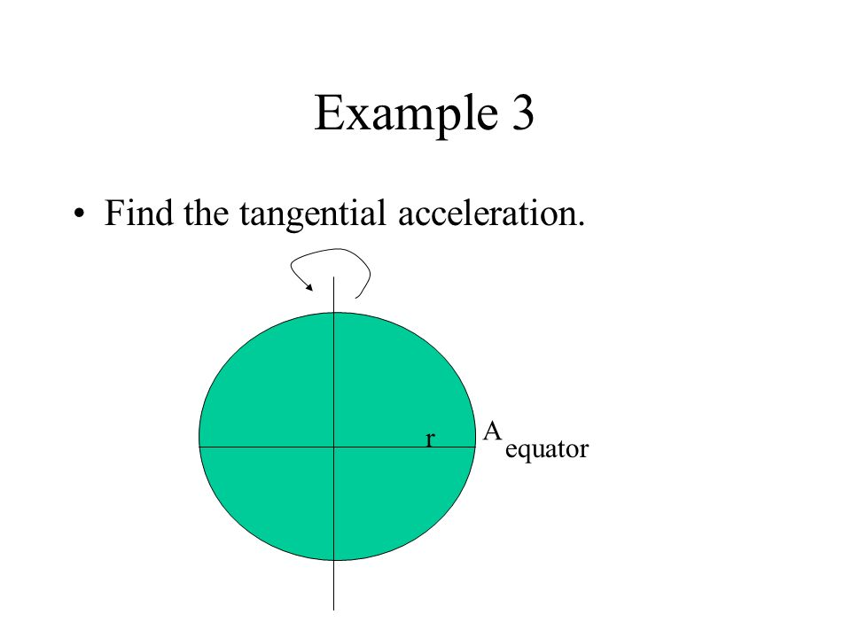 Example 3 Find the tangential acceleration. A r equator