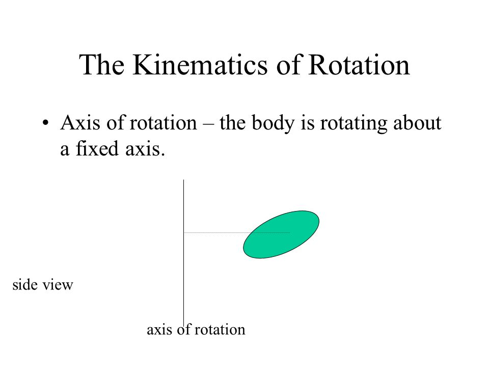 The Kinematics of Rotation
