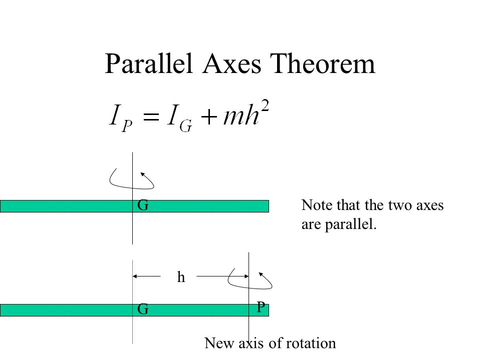 Parallel Axes Theorem G Note that the two axes are parallel. h G P