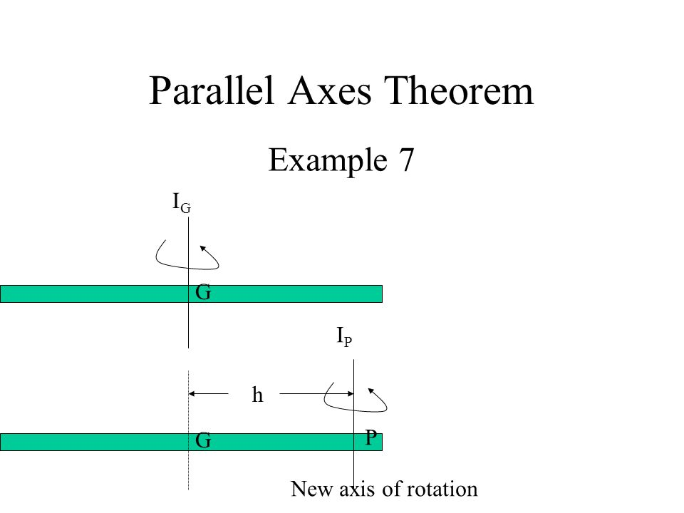 Parallel Axes Theorem Example 7 IG G IP h G P New axis of rotation