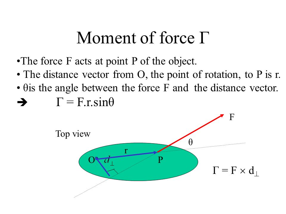 Moment of force Γ The force F acts at point P of the object.