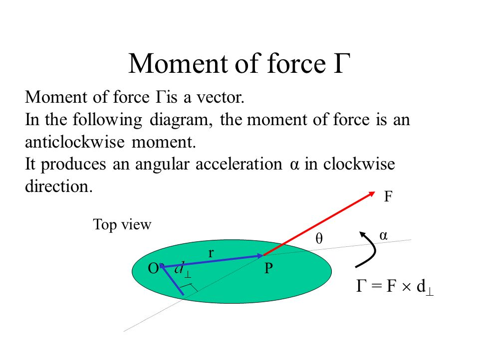 Moment of force Γ Moment of force Γis a vector.
