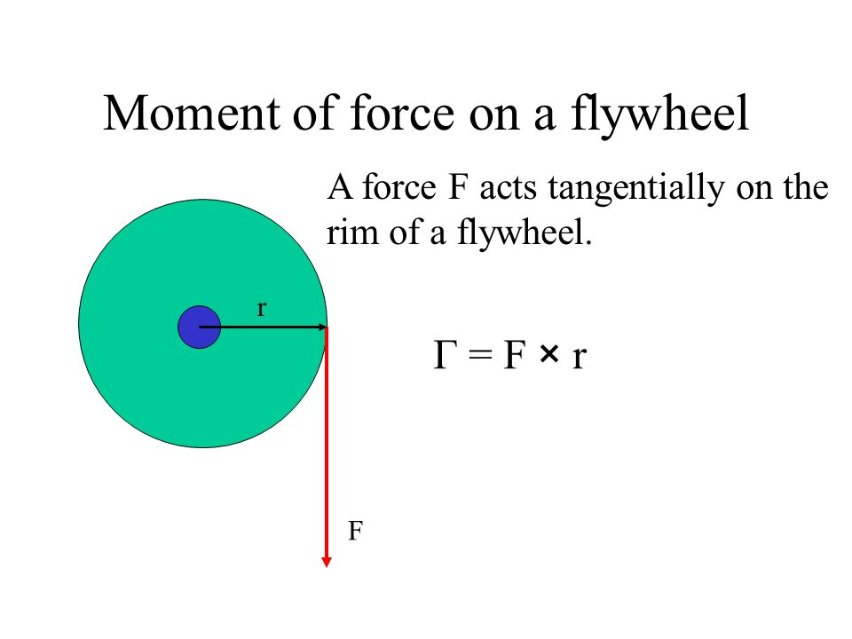 Moment of force on a flywheel