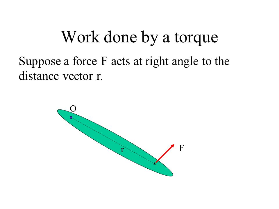 Work done by a torque Suppose a force F acts at right angle to the
