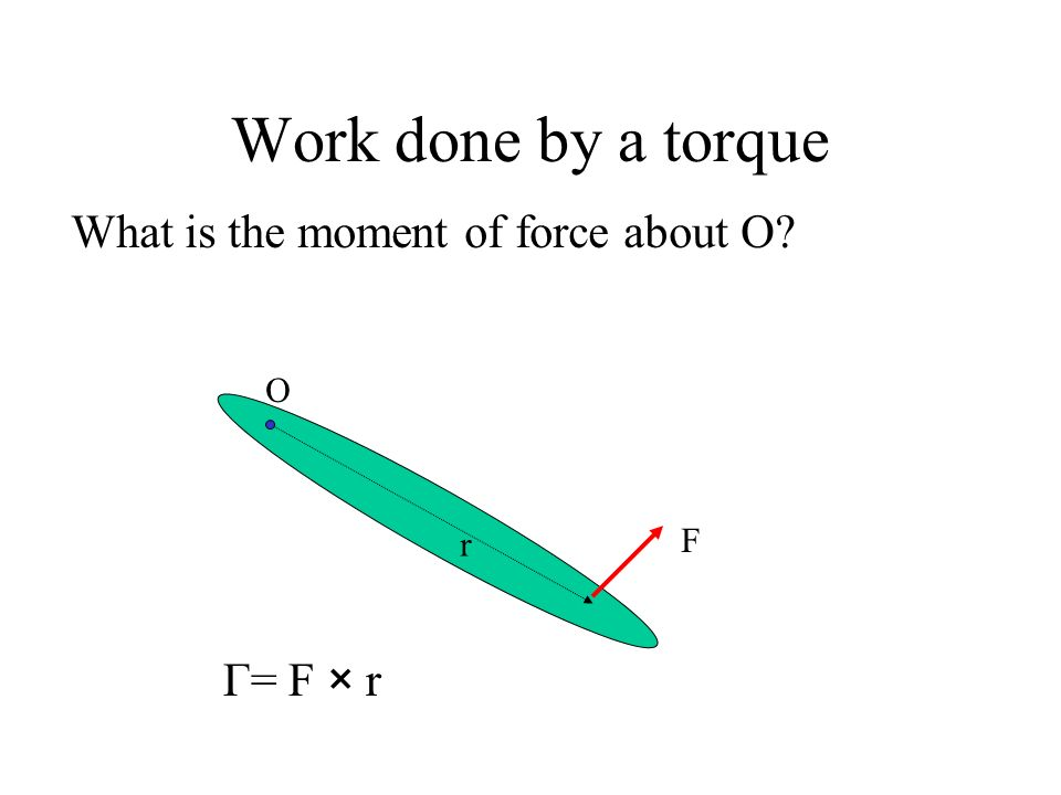 Work done by a torque What is the moment of force about O Γ= F × r O
