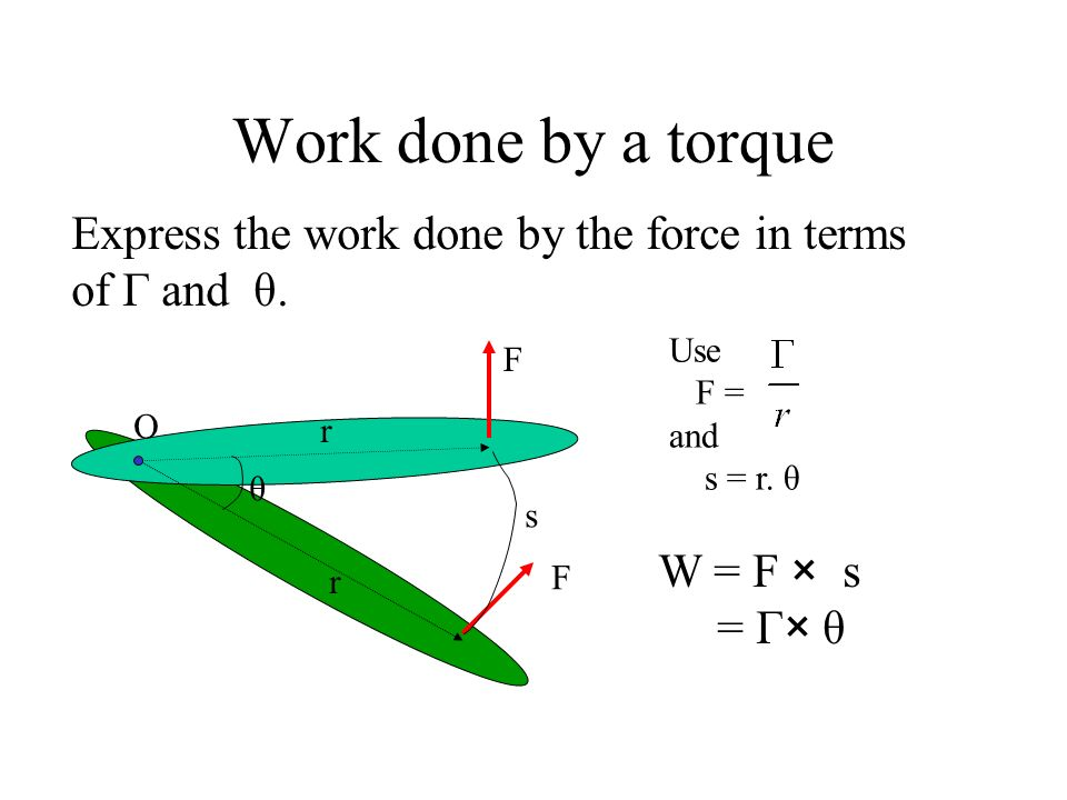 Work done by a torque Express the work done by the force in terms