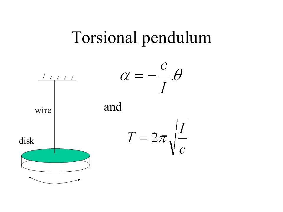 Torsional pendulum and wire disk