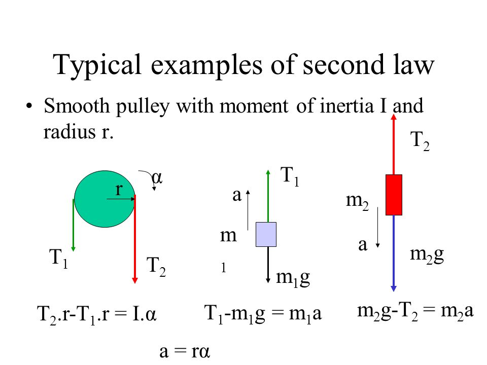 Typical examples of second law