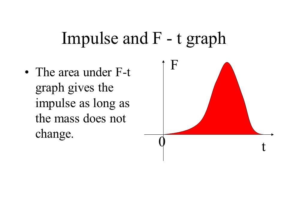 Impulse and F - t graph F t