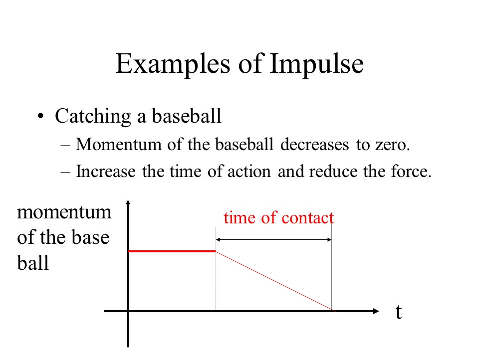 Examples of Impulse t Catching a baseball momentum of the base ball