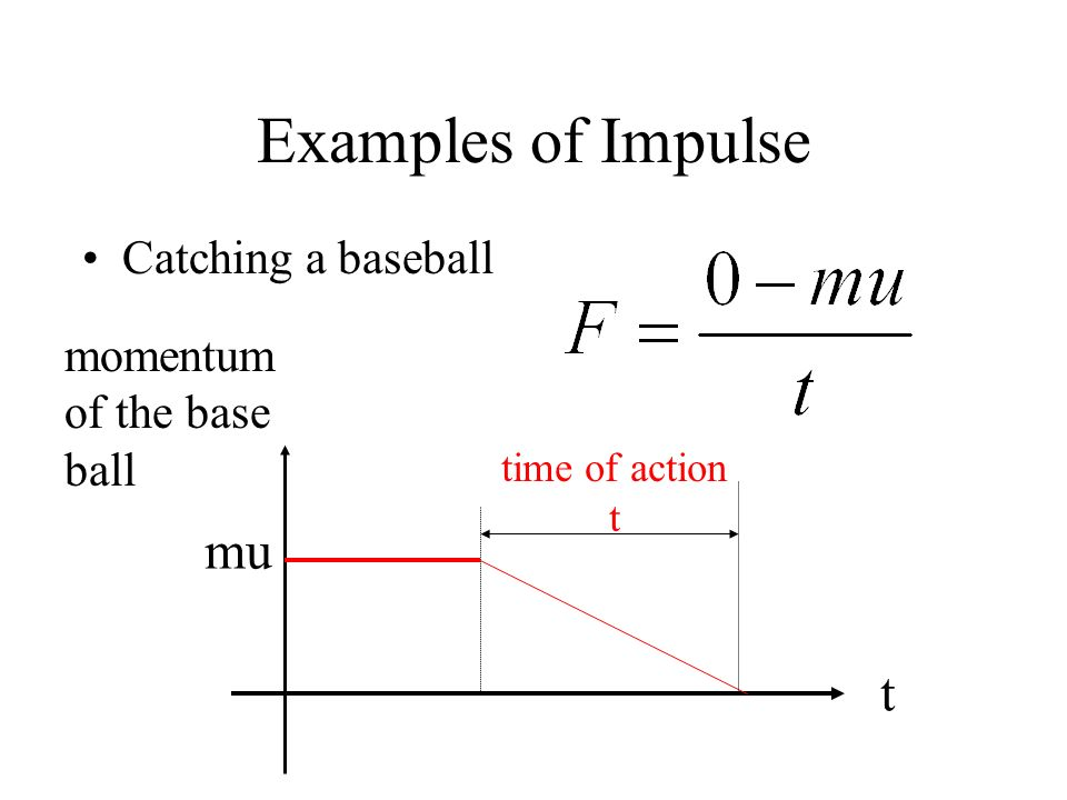 Examples of Impulse mu t Catching a baseball momentum of the base ball
