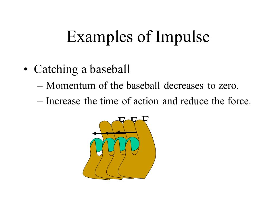 Examples of Impulse F F F Catching a baseball