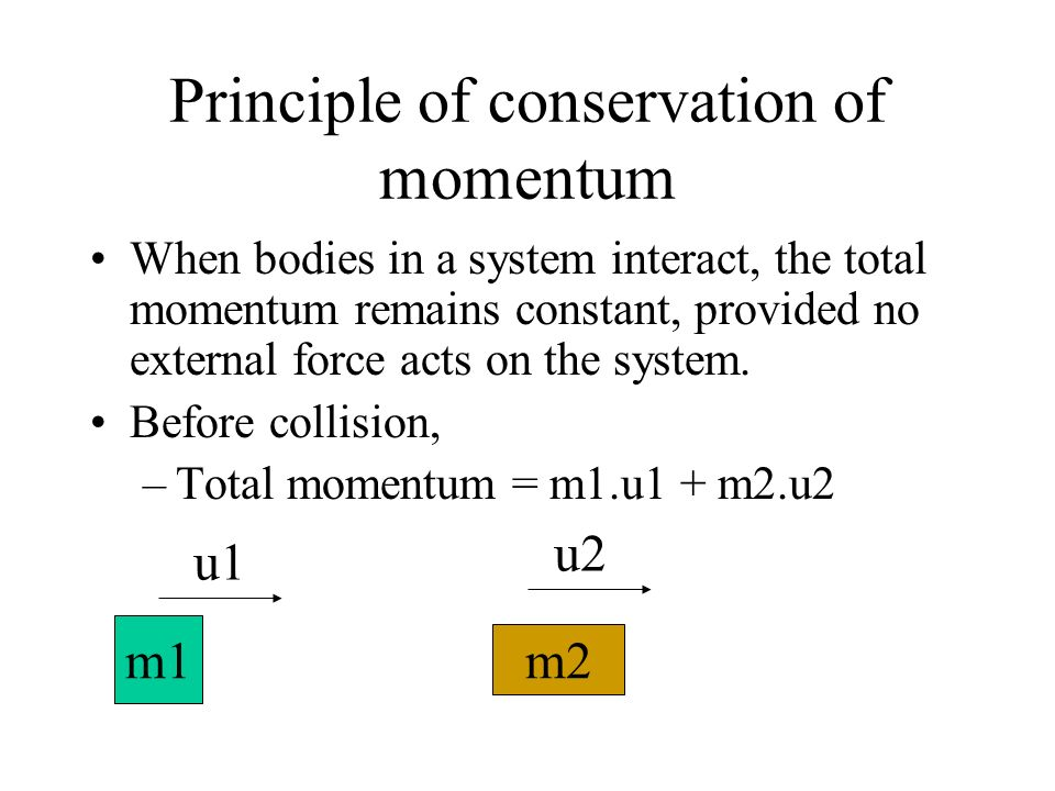Principle of conservation of momentum