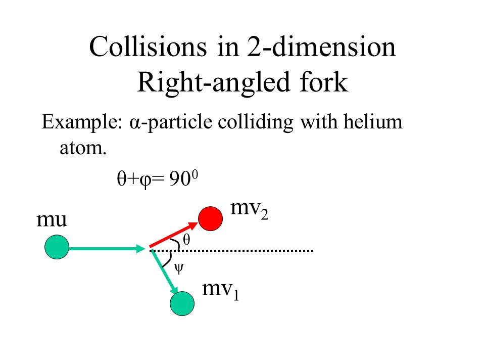 Collisions in 2-dimension Right-angled fork