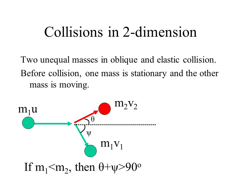 Collisions in 2-dimension
