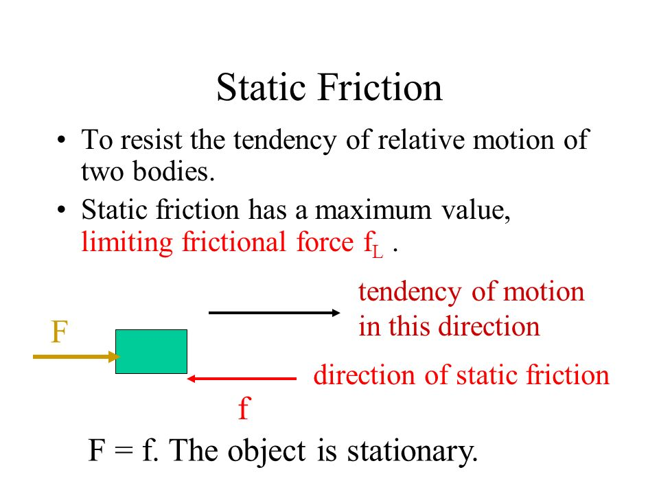 Static Friction F f F = f. The object is stationary.