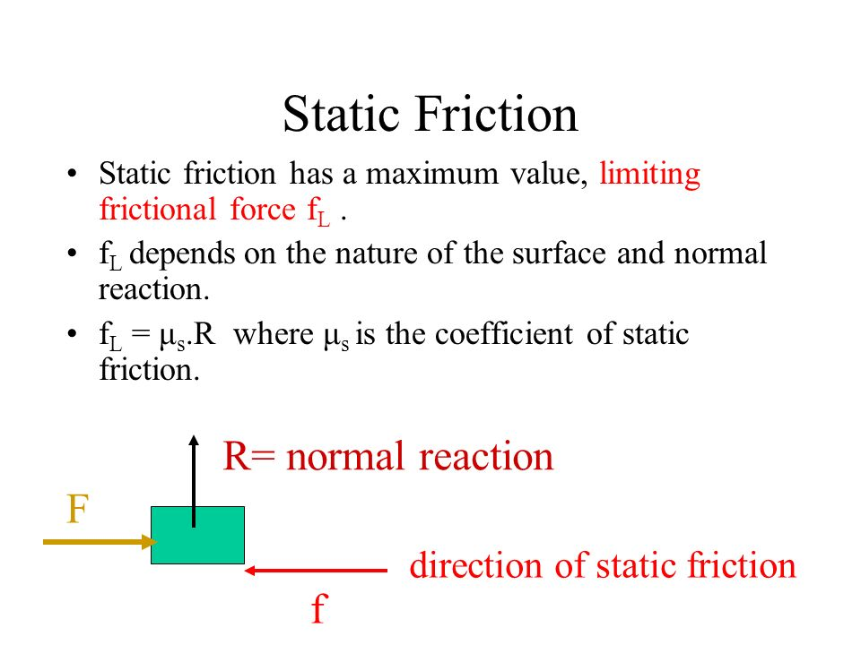 Static Friction R= normal reaction F f direction of static friction