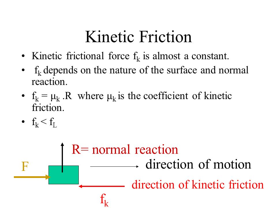 Kinetic Friction R= normal reaction direction of motion F fk