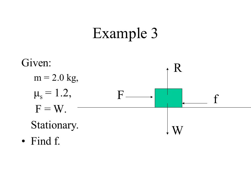 Example 3 R F f W Given: μs = 1.2, F = W. Stationary. Find f.