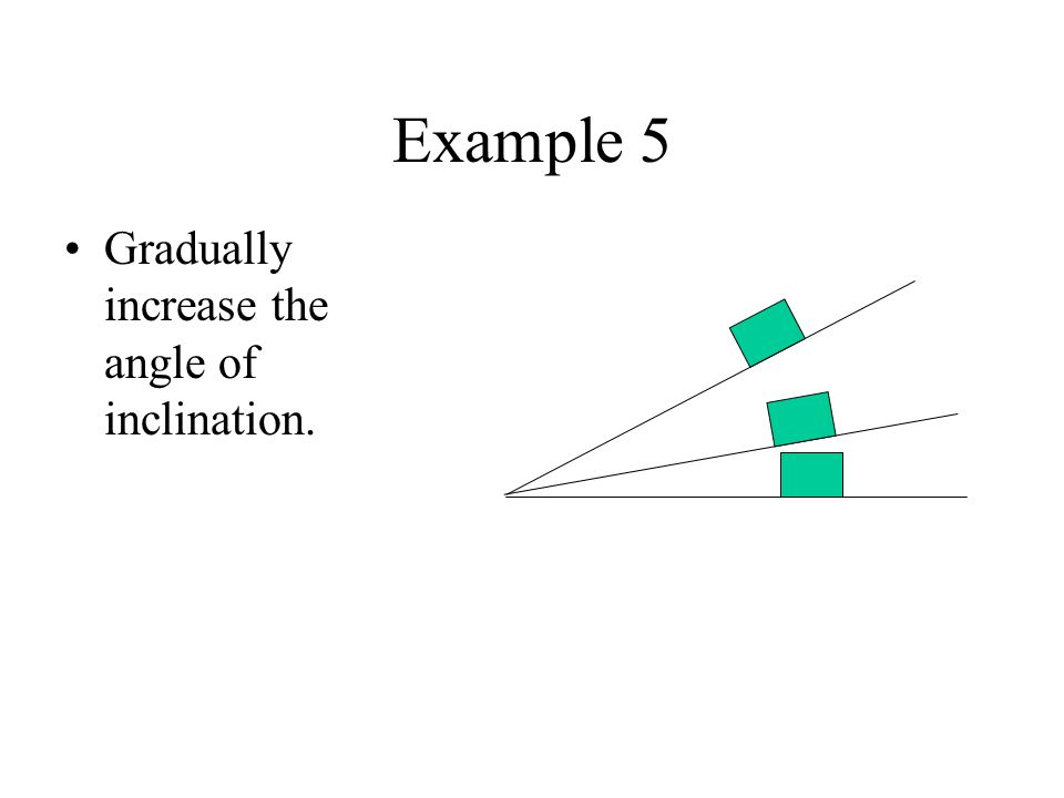 Example 5 Gradually increase the angle of inclination.