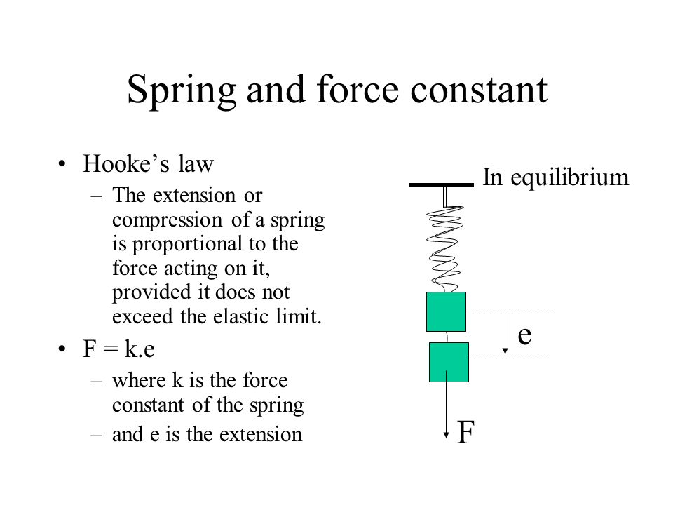 Spring and force constant