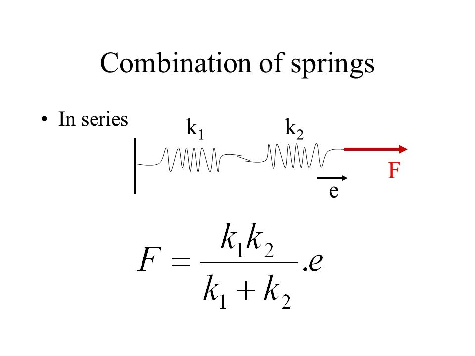 Combination of springs
