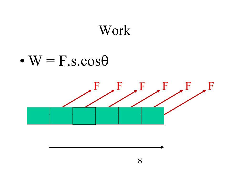 Work W = F.s.cos F F F F F F s