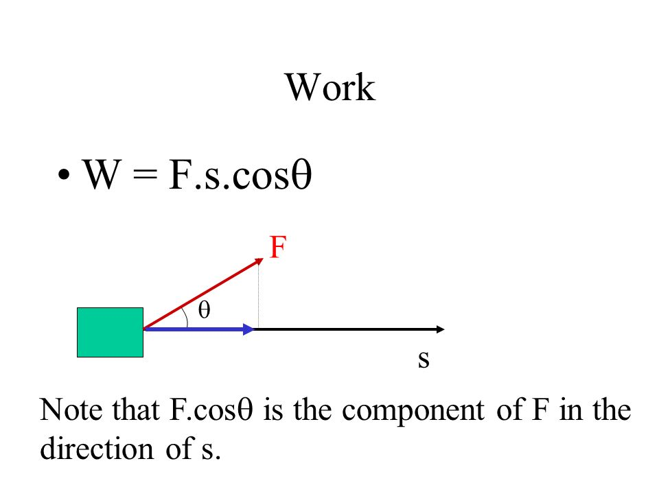 W = F.s.cos Work F s Note that F.cos is the component of F in the
