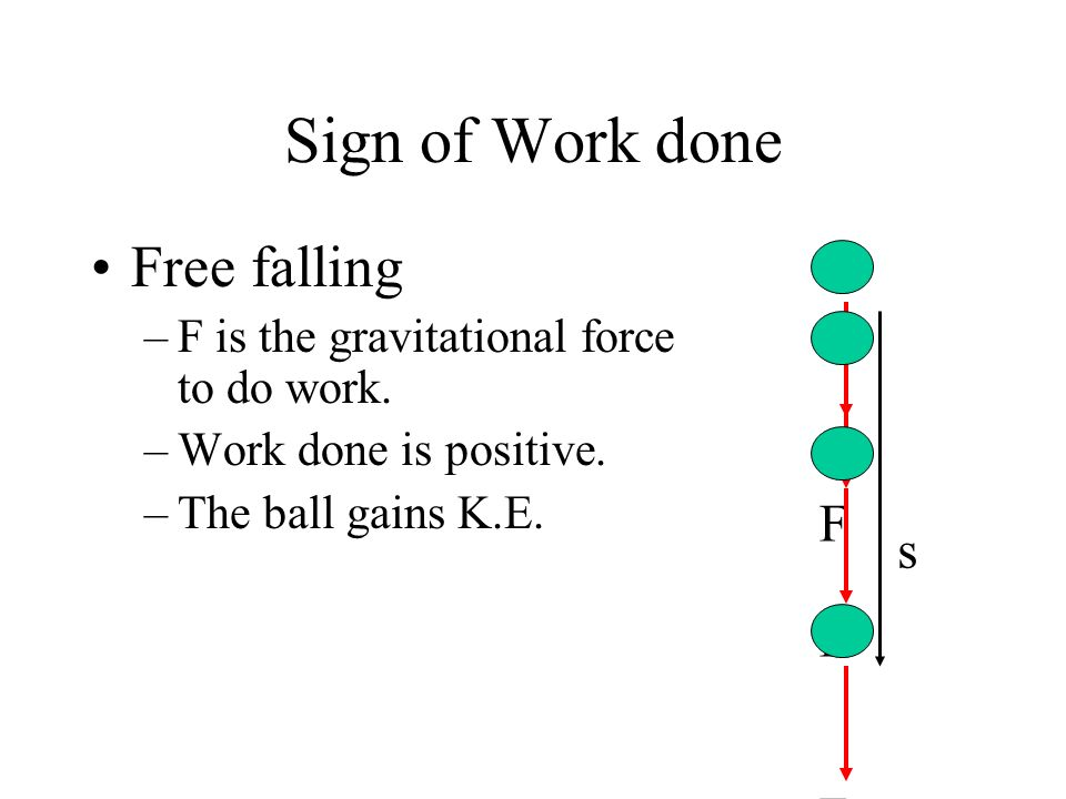 Sign of Work done Free falling F F s F F