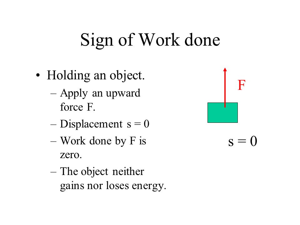 Sign of Work done F s = 0 Holding an object. Apply an upward force F.