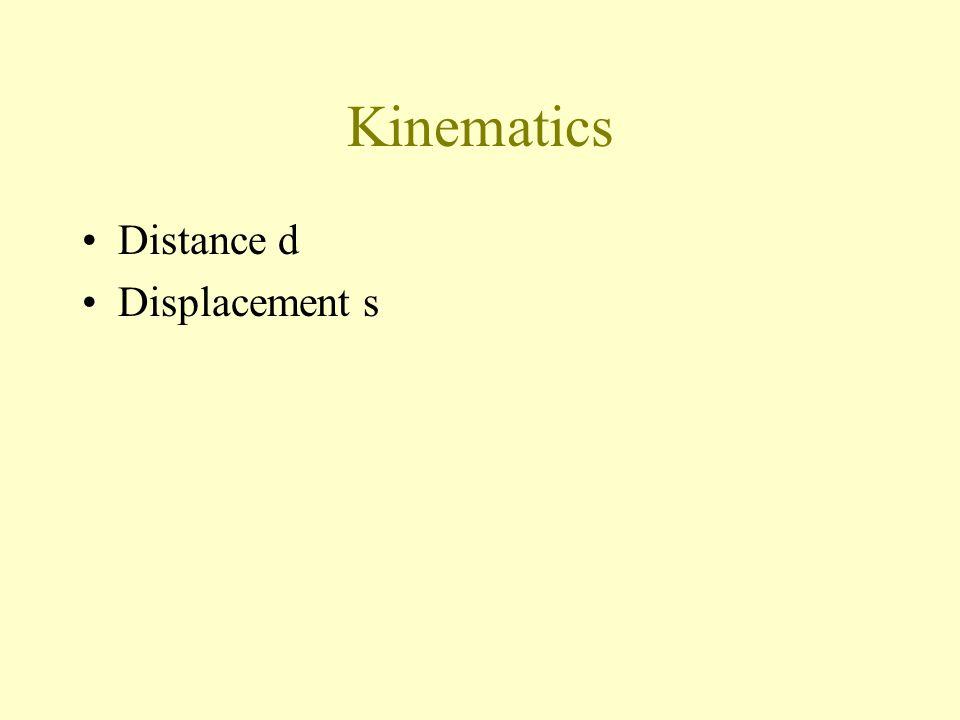 Kinematics Distance d Displacement s