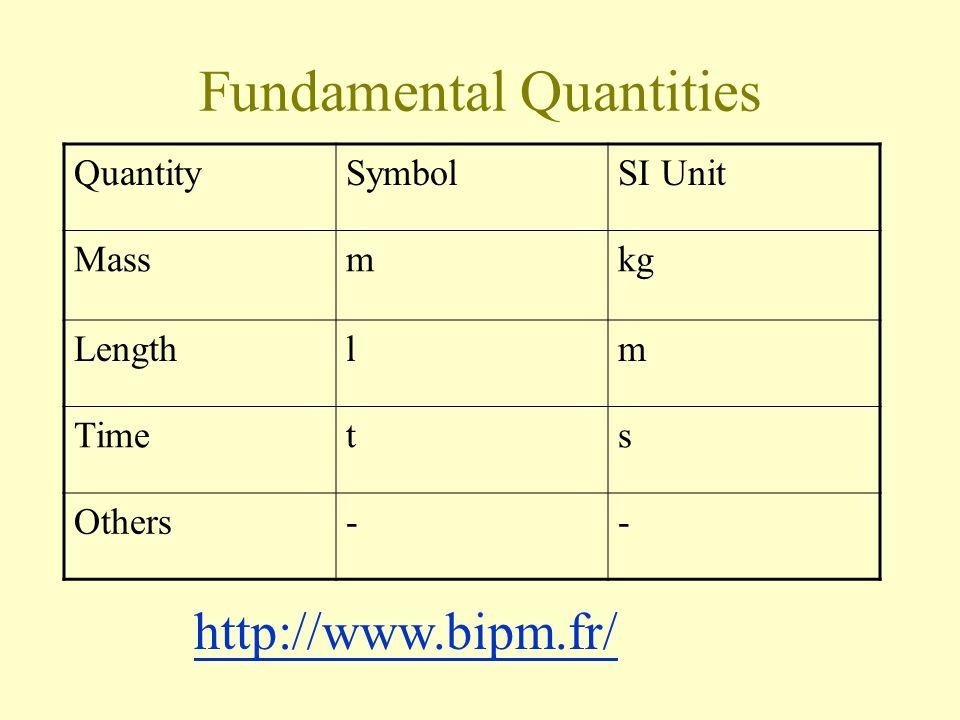 Fundamental Quantities