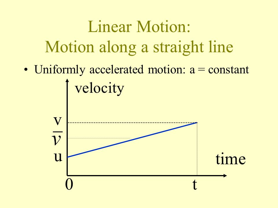 Linear Motion: Motion along a straight line