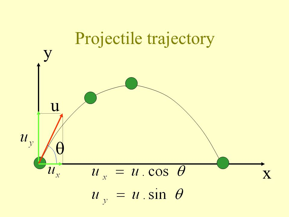 Projectile trajectory