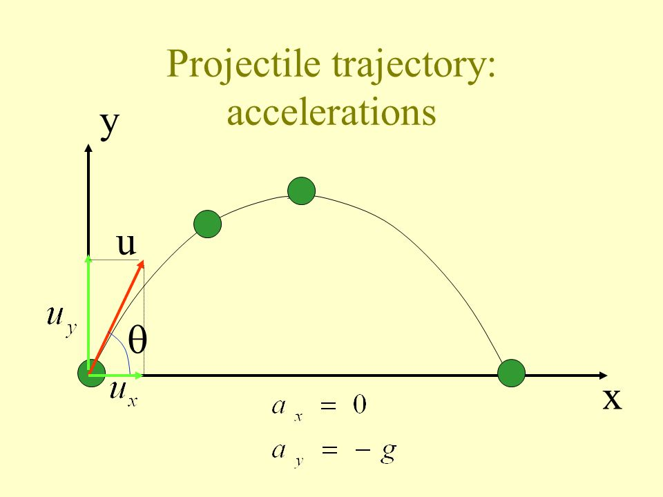Projectile trajectory: accelerations
