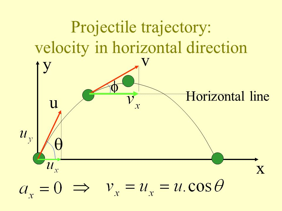 Projectile trajectory: velocity in horizontal direction