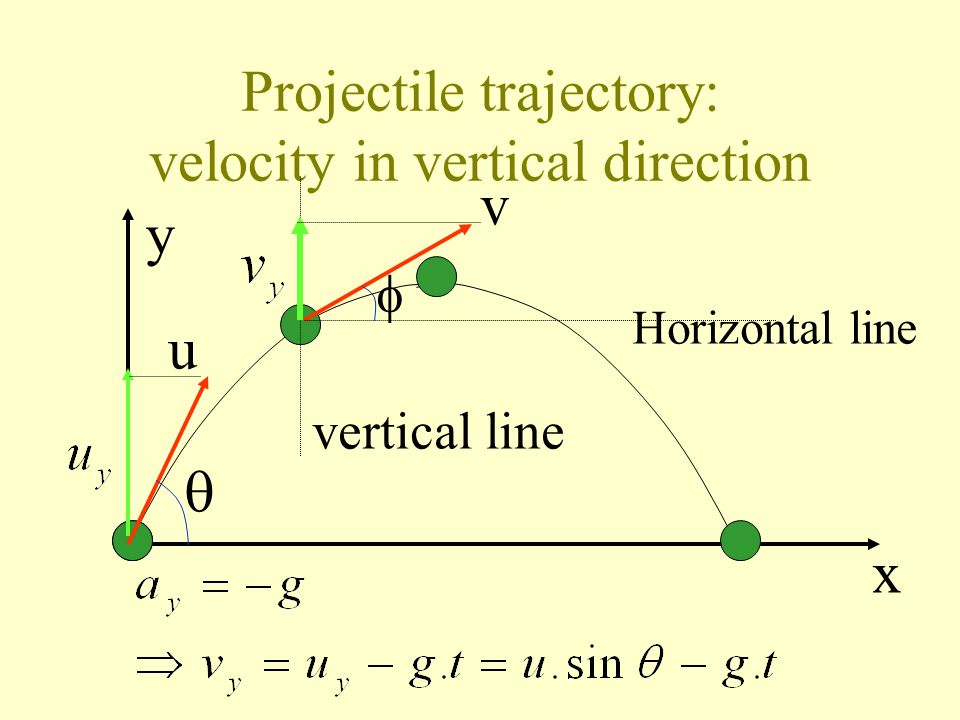 Projectile trajectory: velocity in vertical direction